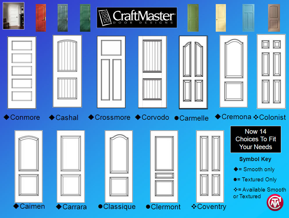 Click Here To See Samples Of Raised Panel Door Options